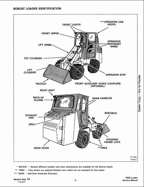 Bobcat 1600 Wheel Loader Service Repair Manual PDF