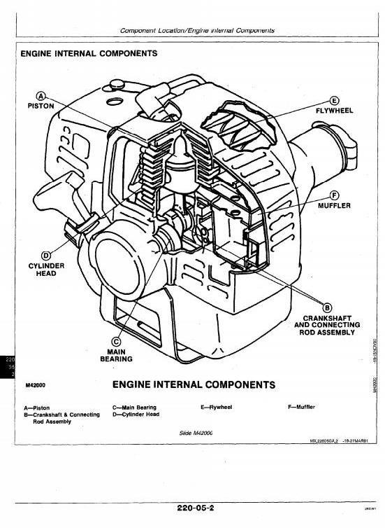 John Deere Line Trimmers, Brush Cutters 21C, 21S, 25S, 30S, 38B Workshop Service Manual (tm1494)
