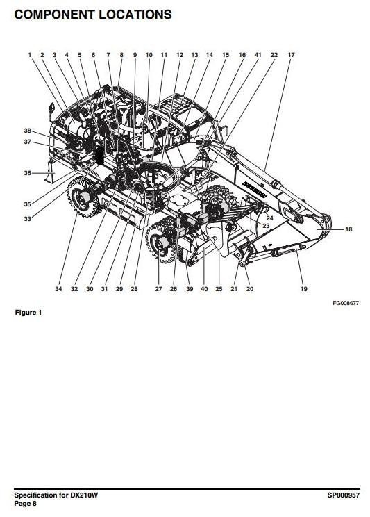 Doosan Wheeled Excavator Type DX210W S/N: 5001 and Up Workshop Service Manual