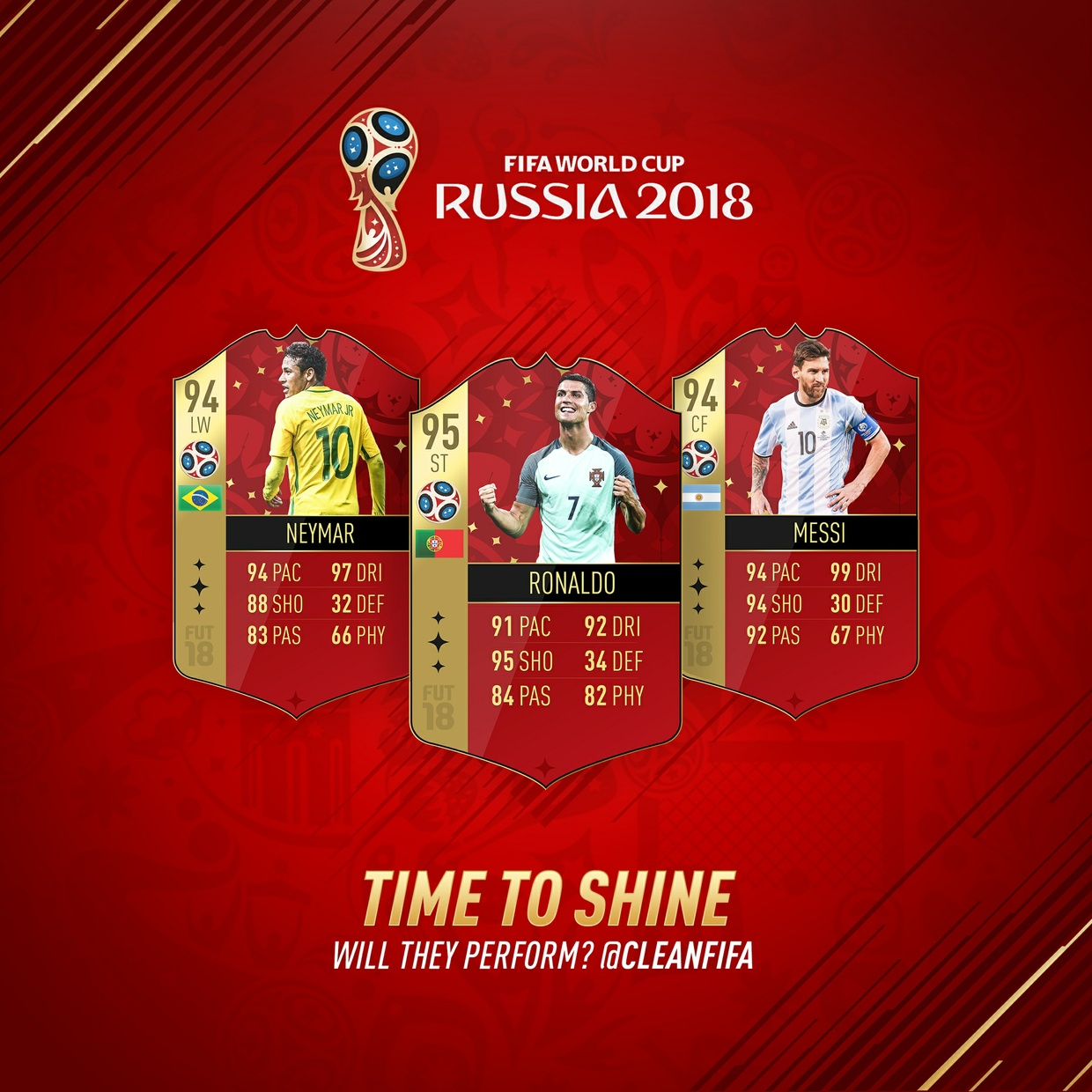 FUT World Cup Editing Backgrounds