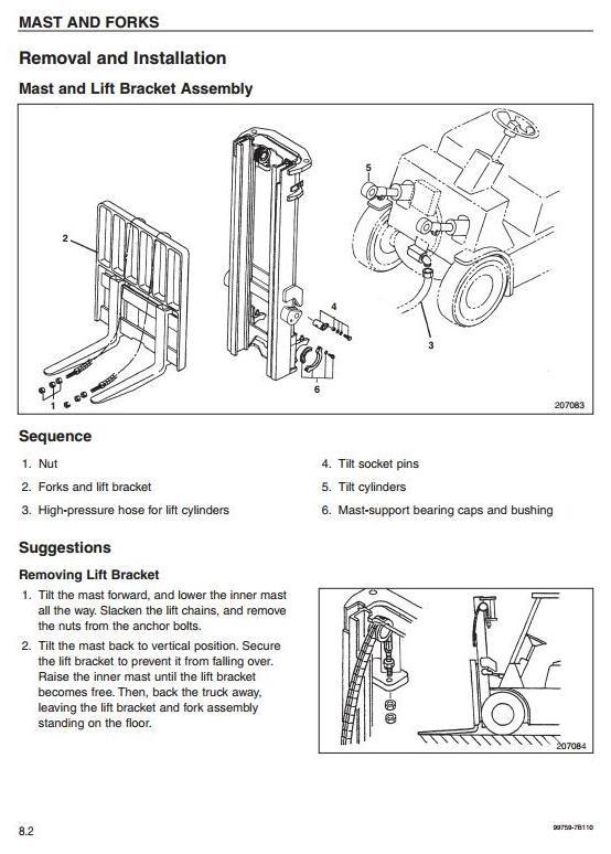 Mitsubishi FBC15N, FBC18(L)N, FBC20(E)N, FBC25(L)N, FBC30(L)N Workkshop Service Manual