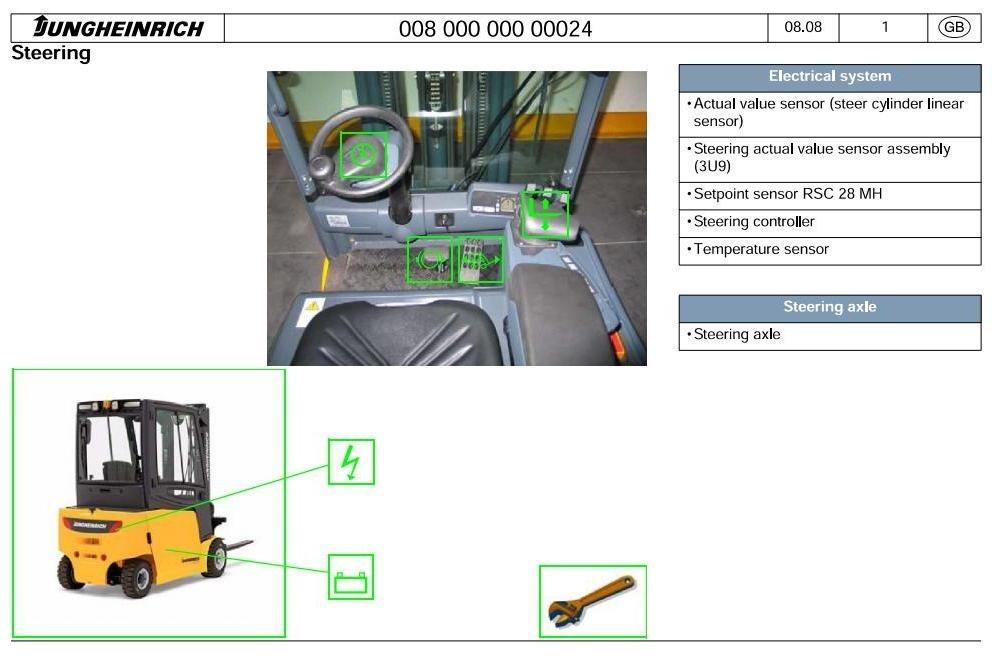 Jungheinrich Electric Lift Truck EFG 316(K), EFG 318(K), EFG 320 (from 06.2008) Service Manual