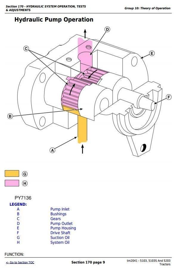 John Deere 5103, 5103S And 5203 Tractors Technical  Repair Manual (tm2041)