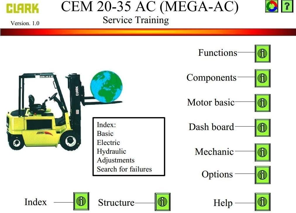 Clark Electric Forklift Truck CEM 20 AC, CEM 25 AC, CEM 30 AC, CEM 35 AC Workshop Service Manual