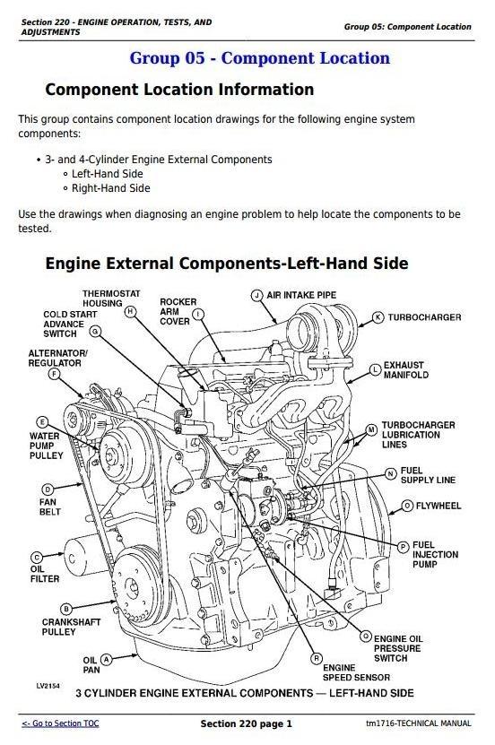 John Deere 5210, 5310, 5410, 5510 Tractors Diagnostic and Repair Technical Service Manual (tm1716)