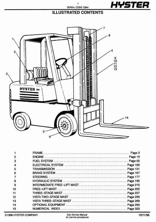 Hyster Forklift Truck C004 Series: S3.00E, S3.50E, S4.00E, S5.00E, S5.50E Spare Parts List (EPC)
