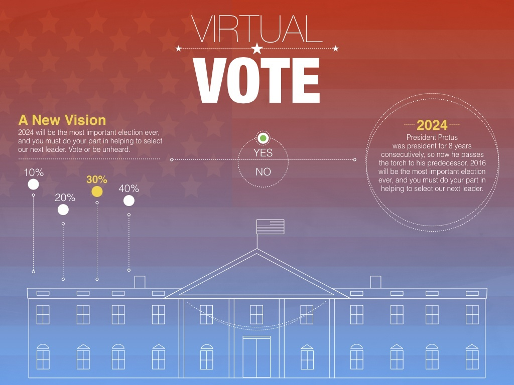Virtual Vote Keynote or Powerpoint Presentation