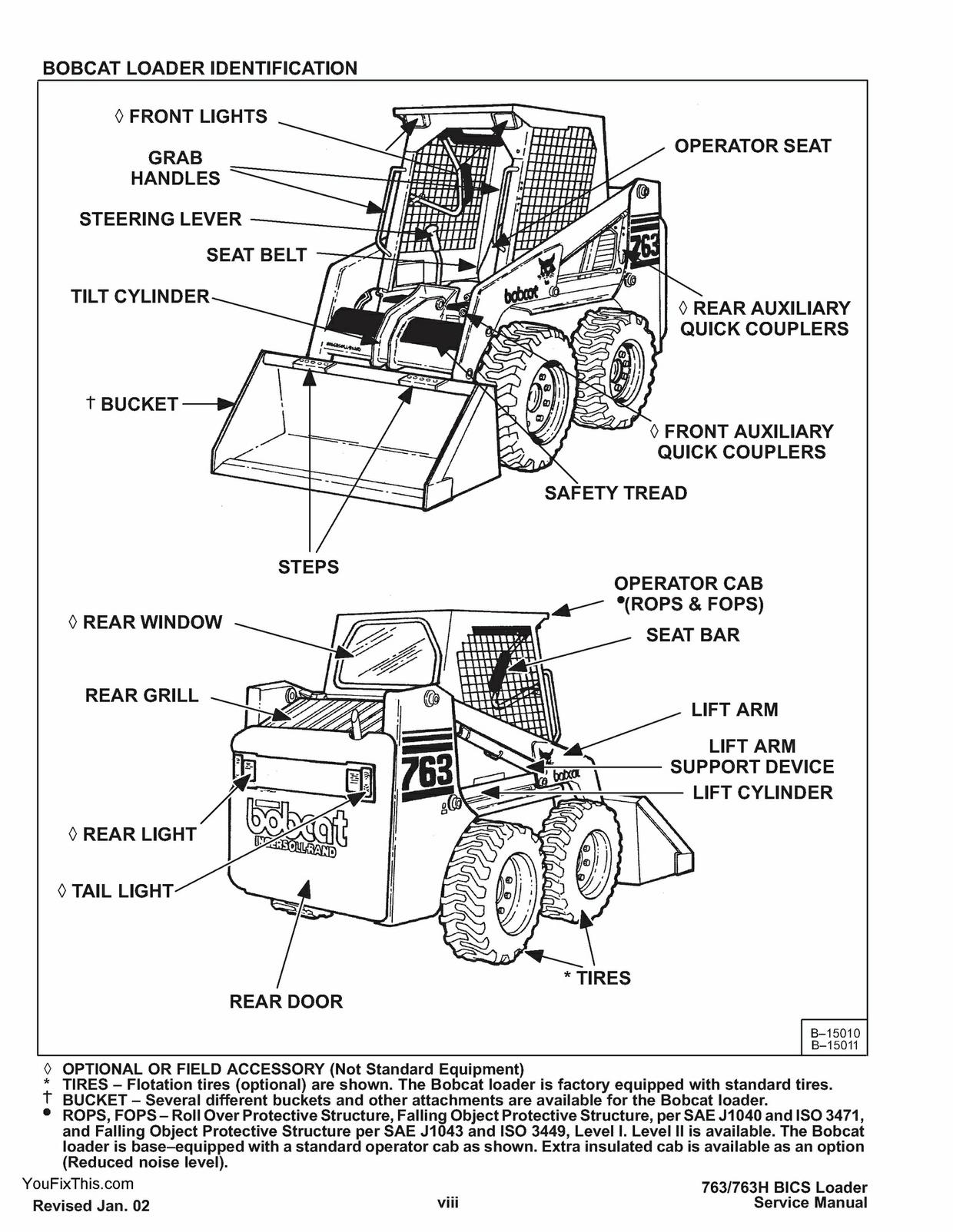 INSTANT DOWNLOAD Bobcat 763 Skid Steer Loader Repair Service Manual