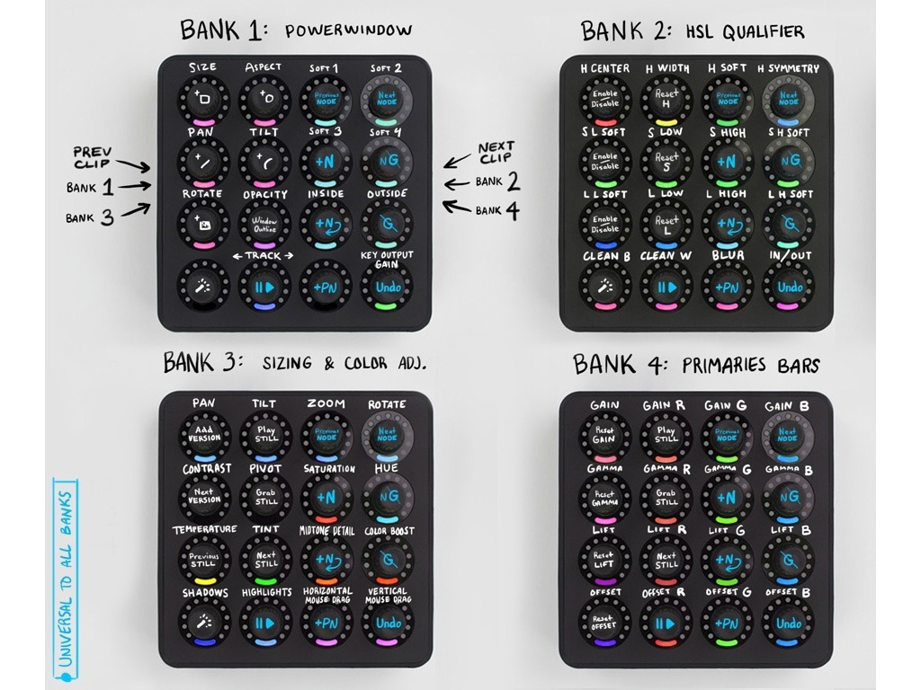 MIDIGrade: Controller for DaVinci Resolve