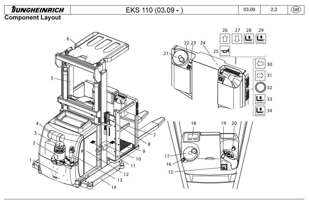 Jungheinrich Order Picker EKS 110 (03.2009-03.2015) Workshop Service Manual