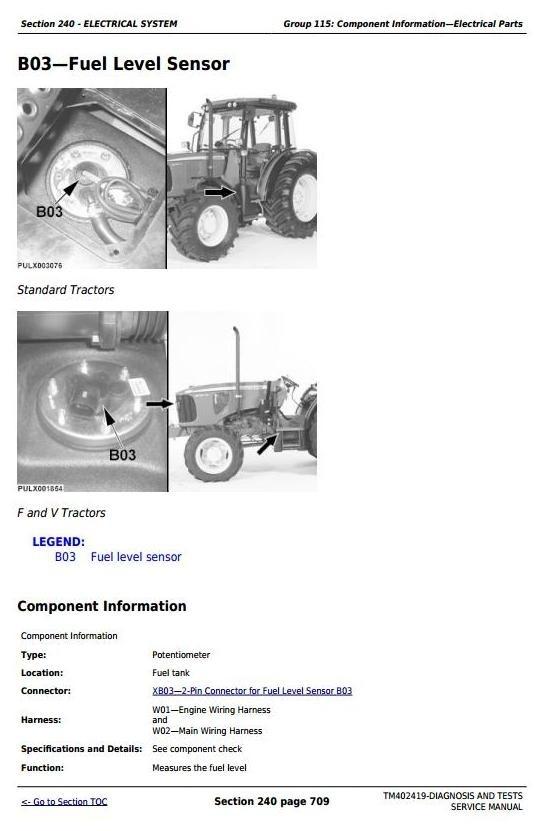John Deere 5080G-5090G, 5090GH, 5080GV-5100GV,5080GF-5100GF Tractors Diagnosis&Tests Service Manual