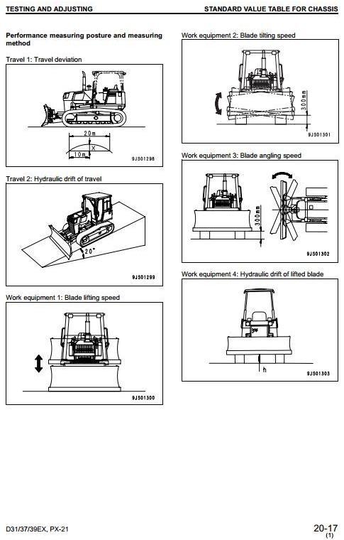 Komatsu Crawler Dozers D31EX-21, D31PX-21, D37EX-21, D37PX-21, D39EX-21, D39PX-21 Service Manual