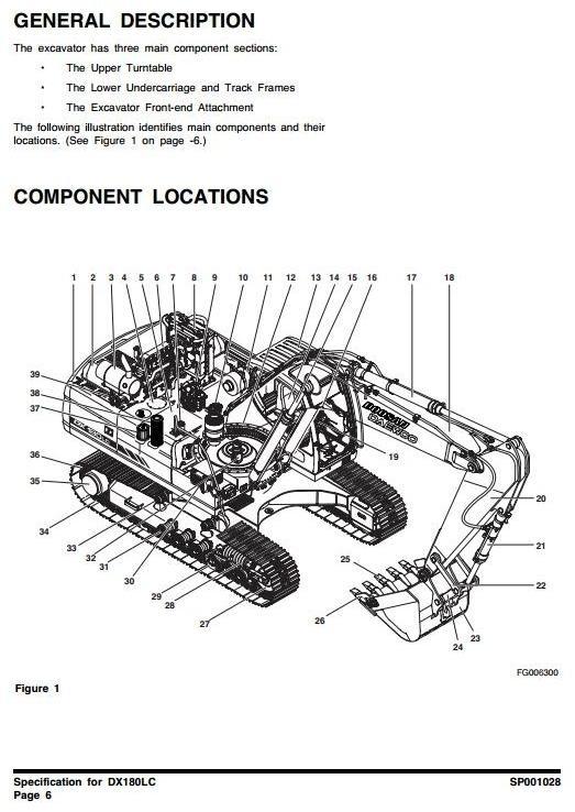 Doosan Crawler Excavator Type DX180LC S/N: 5001 and Up Workshop Service Manual