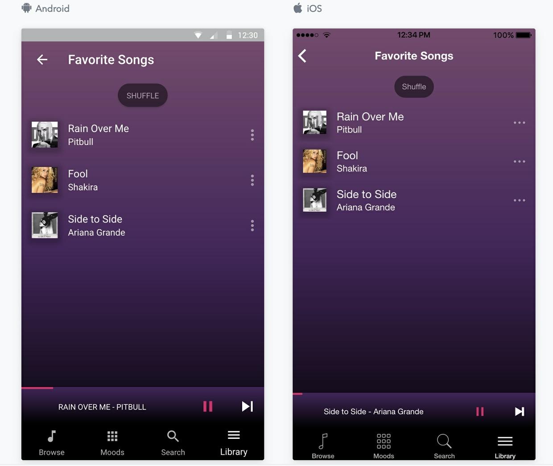 Fire Spotify ( Spotify Clone )