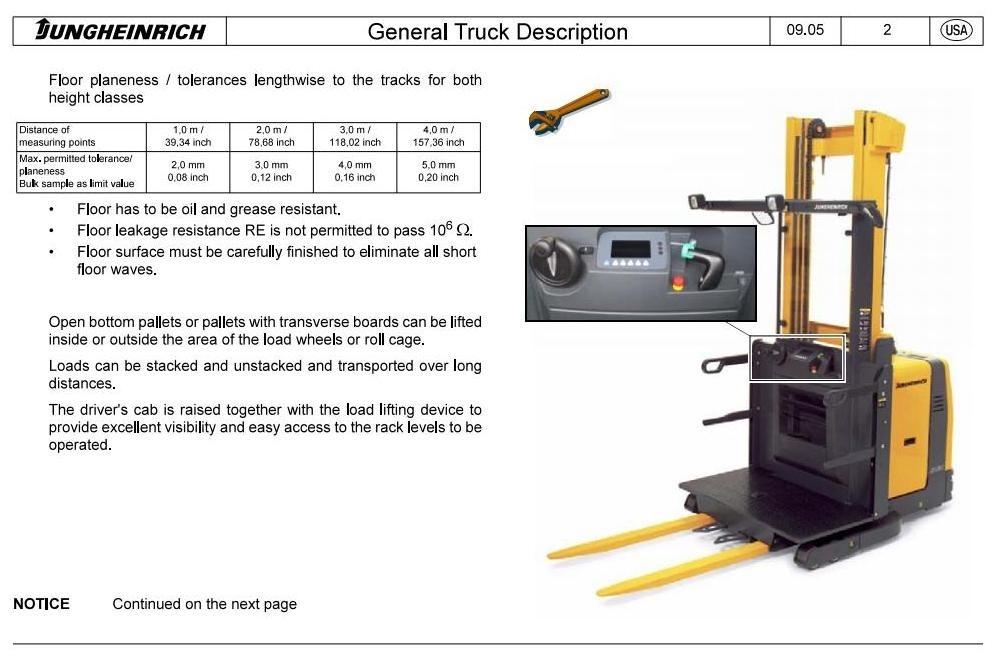 Jungheinrich Order Picker EKS 308 (03.2006-01.2010) Workshop Service Manual