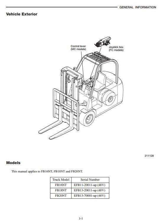 Mitsubishi Electric Forklift Truck FB16NT, FB18NT, FB20NT Workshop Service Manual