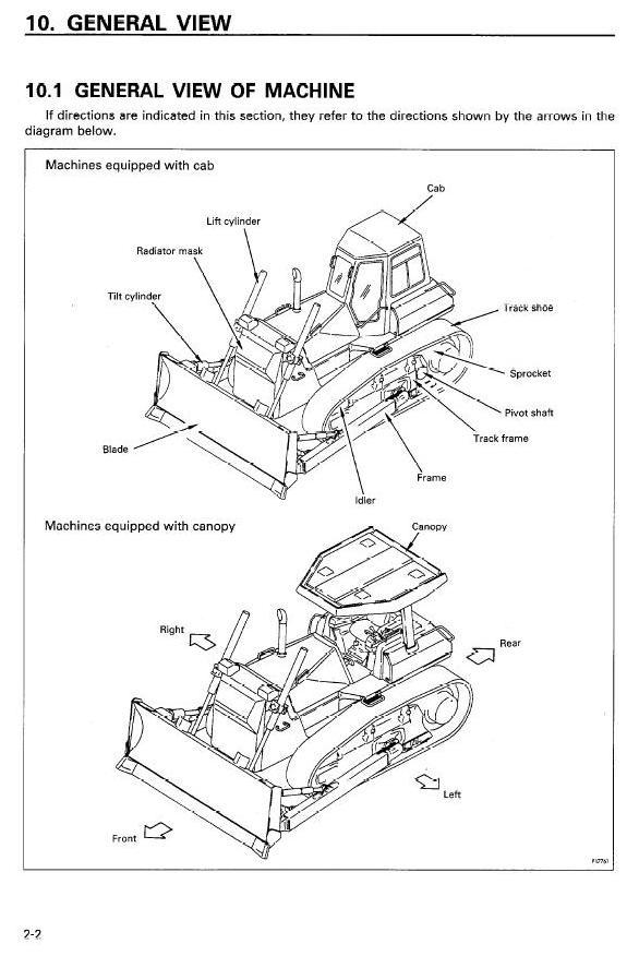 Komatsu Crawler Dozers D65E-12, D65EX-12, D65P-12, D65PX-12 Operating and Maintenance Manual