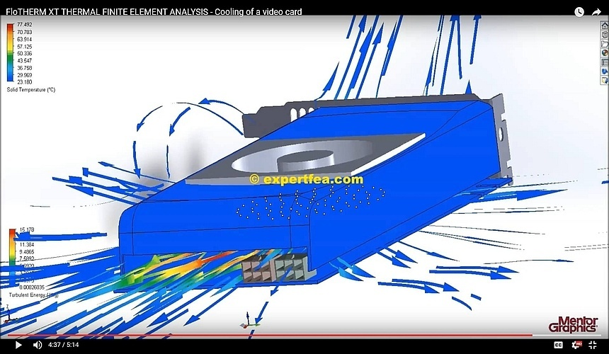 FloTHERM XT 3.0 files and 3D model for video card simulation