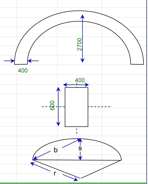 Curved Beam Design