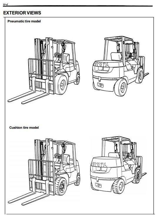 Toyota Forklift 7FGU17FDU35 - 80 series and 7FGCU35 - 70 series  service manual