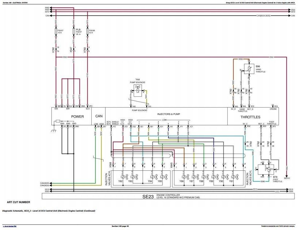 John Deere 6225, 6325, 6425, 6525 European Tractors Diagnosis and Tests Service Manual (TM400919)
