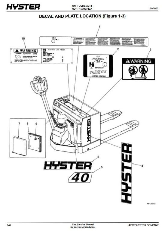 Hyster Electric Walkie A218 Series: W40XT Spare Parts Manual