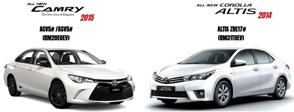 TOYOTA CAMRY 2015 & COROLLA ALTIS 2014 WORKSHOP MANUAL