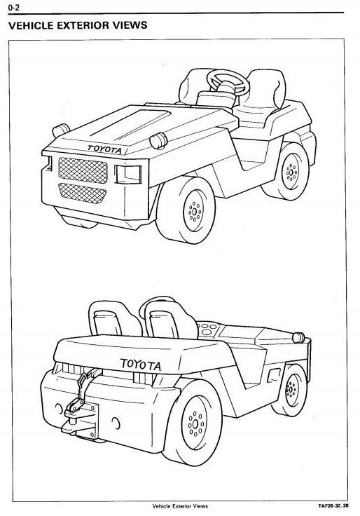 Toyota Towing Tractor Type 2TD20, 2TD25, 2TG20, 2TG25 Workshop Service Manual