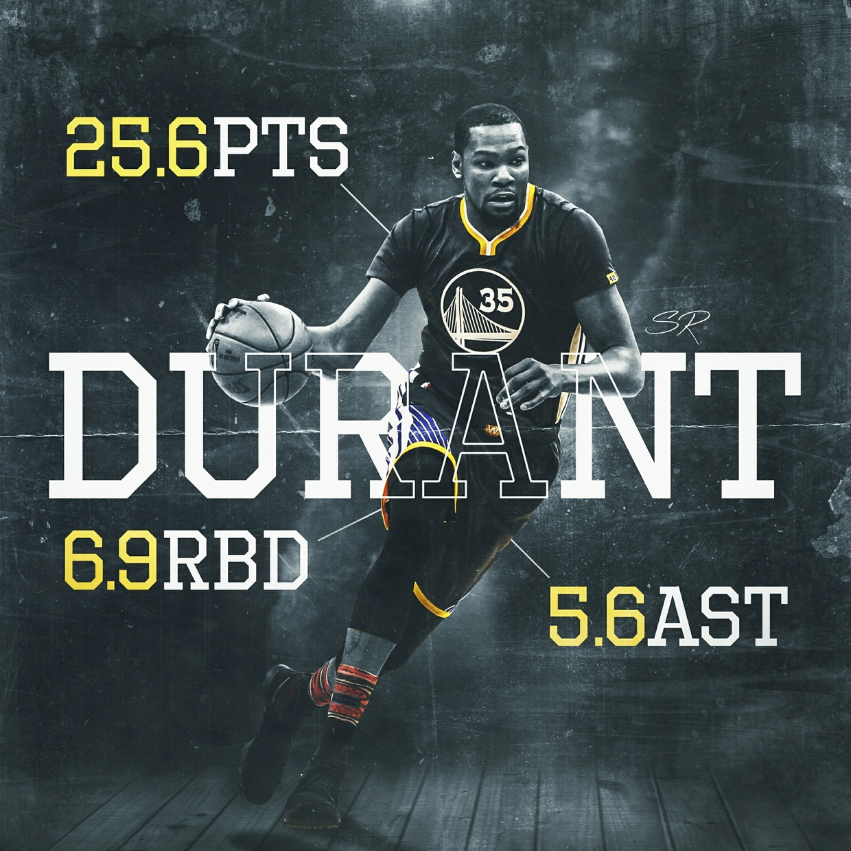 Kevin Durant Grunge PSD