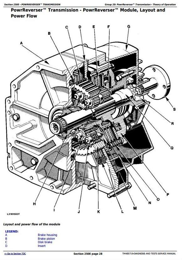 John Deere 6105M, 6115M,6125M, 6130M,6140M,6150M, 6170M Tractor Diagnosis and Test Manual (TM405719)