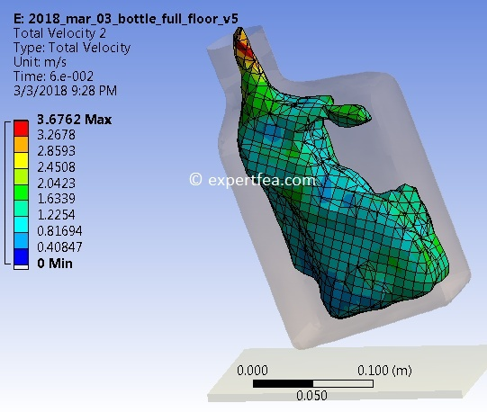 MECHDAT file and 3D model for Drop test of a recipient with water from 2 meters height