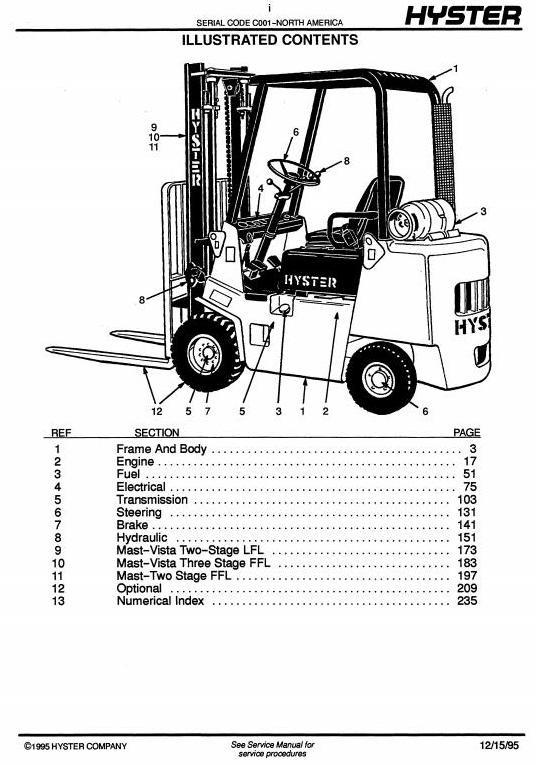 Hyster Forklift Truck C001 Series: H1.25XL(H25XL), H1.50XL(H30XL), H1.75XL (H35XL) Spare Parts List