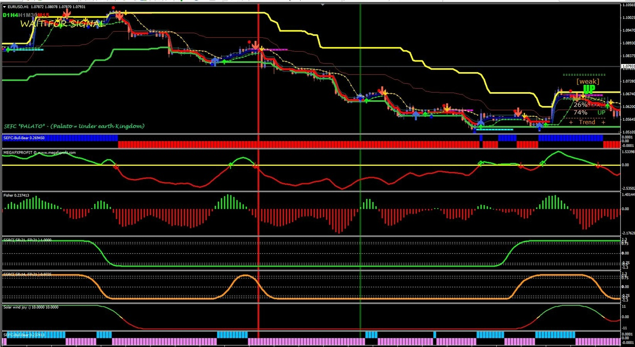 Winning Profitable Forex System MANUAL TRADING SYSTEM MT4