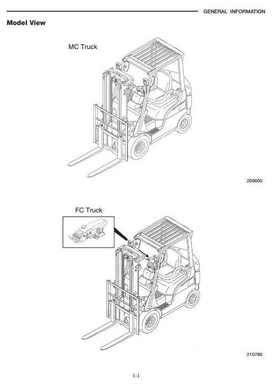Mitsubishi FG10N, FG15N/ZN, FG18N/ZN, FG20N/CN/ZN, FG25N/ZN, FG30N, FG35AN Service Manual