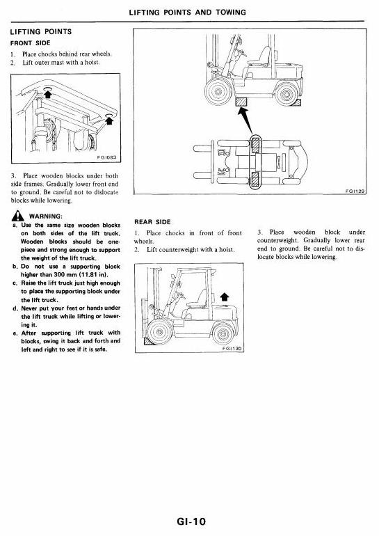 Nissan J01, J02 Series: A10/A14/A15/A18/A20/A25/A30, M10/M14/M15/M18/M20/M25/M30 Service Manual