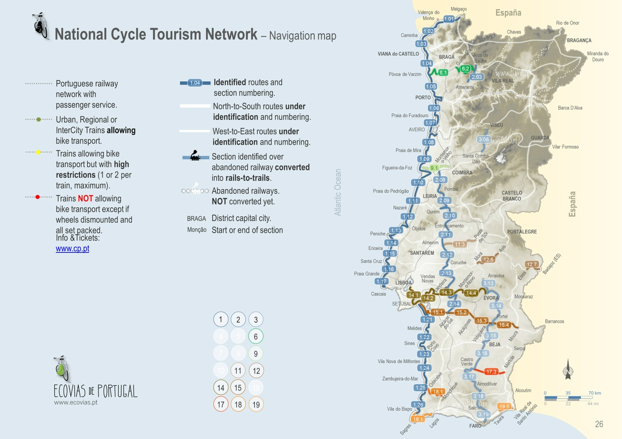 National Cycle Tourism Network, Portugal - Road Book 2017