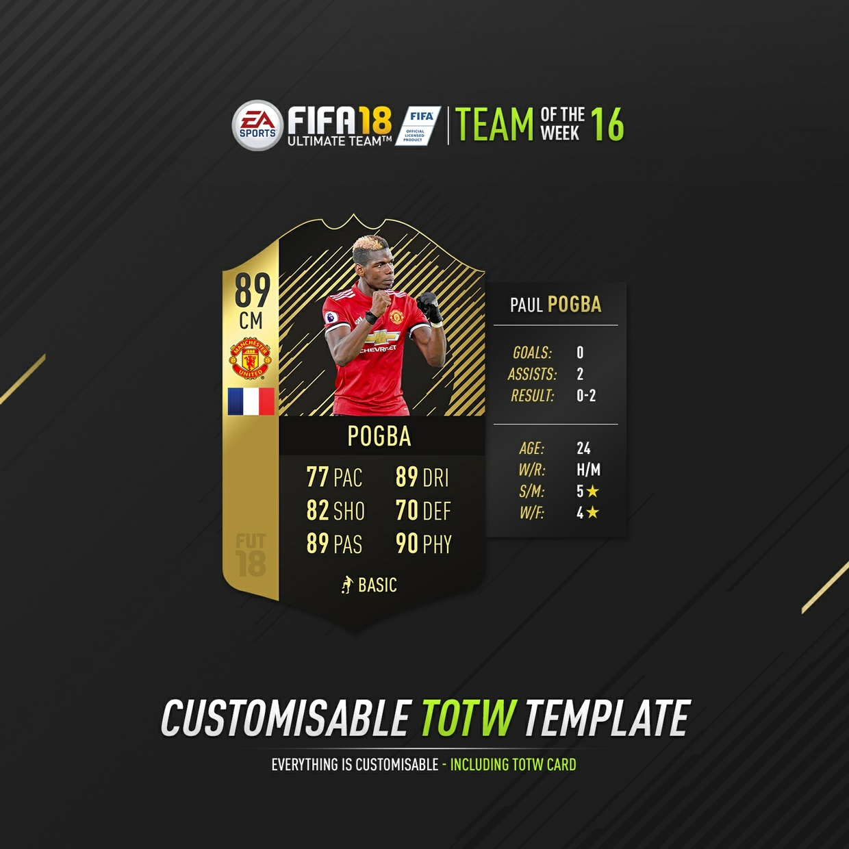FIFA 18 Customisable TOTW Candidate Template (Photoshop)