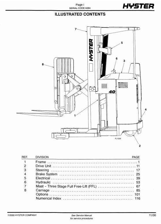 Hyster Electric Reach Truck A264 Series: N30XMXDR, N45XMXR Spare Parts List, EPC