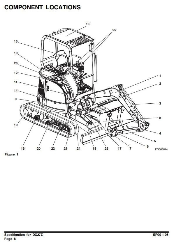 Doosan Excavator DX27Z: S/N: 5001 and Up Workshop Service Manual