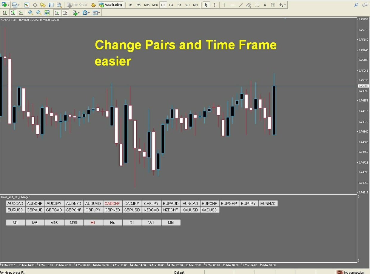 r065 CHANGE PAIRS and TF EASY indicator Metatrader 4