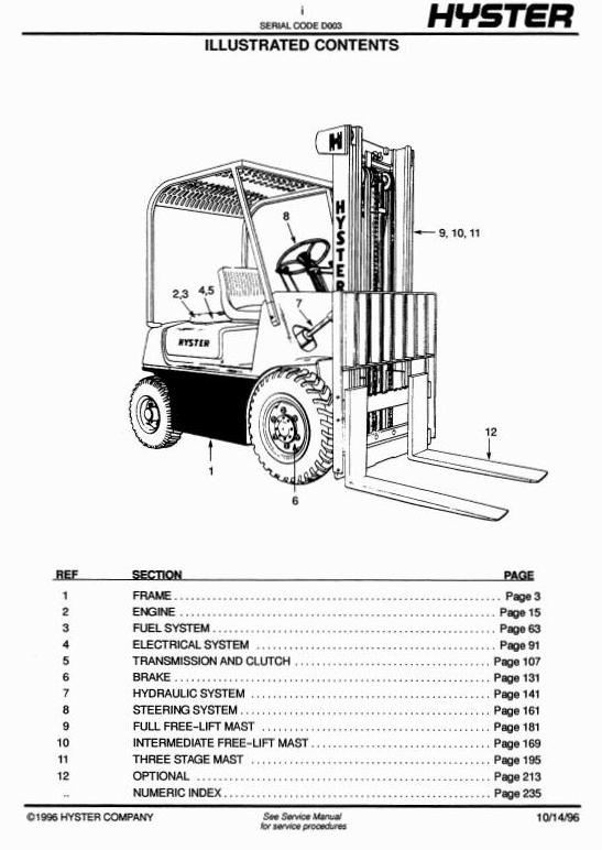 57baee04210df7982024ee23252e80ce hyster diesel lpg forklift truck d003 series h30h, h4 Hyster Fork Trucks Repair Manuals at edmiracle.co