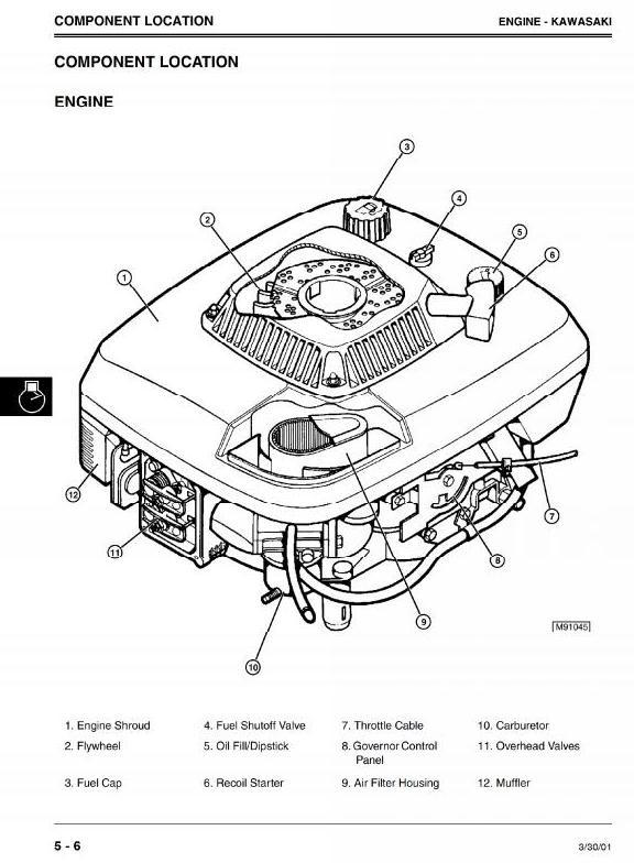 John Deere 21-Inch Walk-Behind Mower JA60, JA62, JA65, JE75, JX75, JX85 Technical Manual