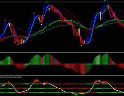 PBF Xtreme System% 100 Perfect for Binary Options and Forex Trading.