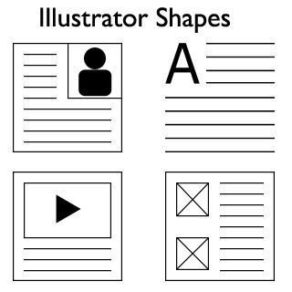 Illustrator Wireframing Kit