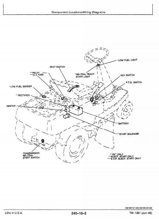 John Deere Riding Mowers RX Series, SX Series Techincal Service Manual (tm1391)