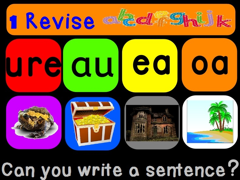 PHONICS: CVC WORDS FOR RECEPTION AND A_E / AI / AY FOR YEAR 1