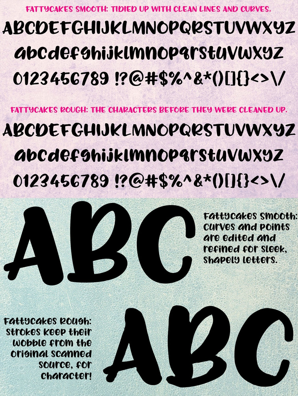 Fattycakes: a plump little font!