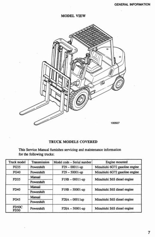 Mitsubishi Gasoline/LPG Forklift FG35, FG40 Workshop Service Manual