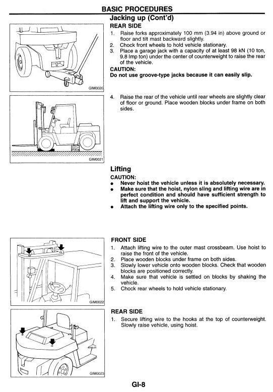 Nissan Forklift DF05A-50,-60,-70; MF05A-50,-60; UF05A-50,-60,-70 Workshop Service Manual