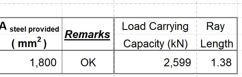 Column Capacity and Design